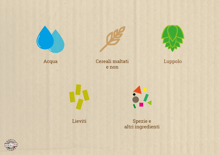 https://www.soralama.it/wp-content/uploads/2018/11/infografica_ingredienti_2_soralama-1.jpg